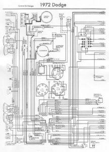 Stromlaufplan Dodge 1972/1973